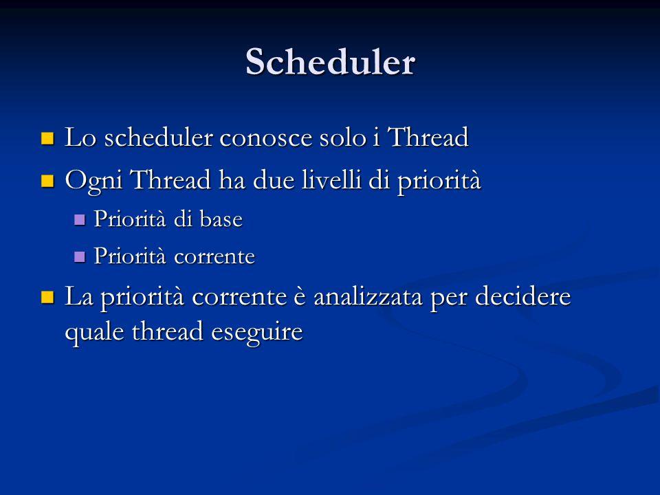 Scheduler Lo scheduler conosce solo i Thread