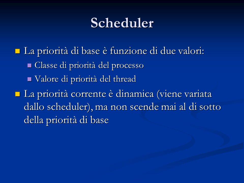 Scheduler La priorità di base è funzione di due valori: