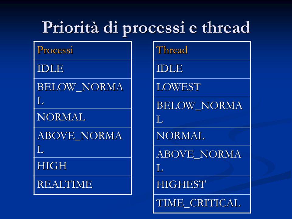 Priorità di processi e thread