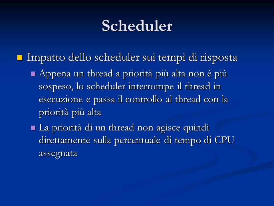 Scheduler Impatto dello scheduler sui tempi di risposta
