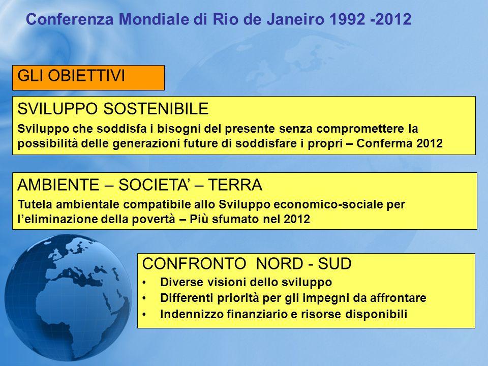 Conferenza Mondiale di Rio de Janeiro 1992 -2012