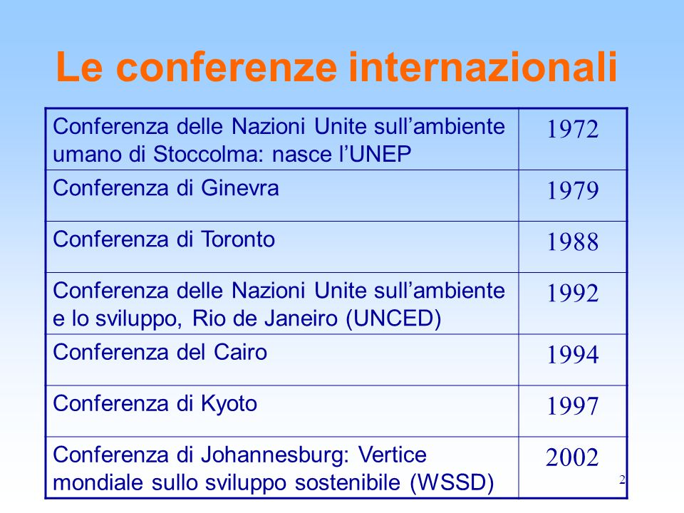 Le conferenze internazionali