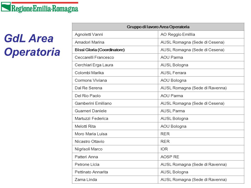 Gruppo di lavoro Area Operatoria