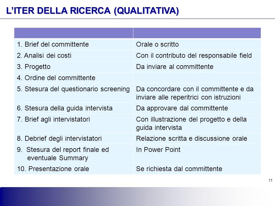 L'ITER DELLA RICERCA (QUALITATIVA)