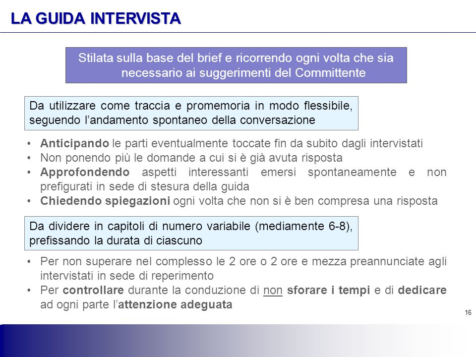 LA GUIDA INTERVISTA Stilata sulla base del brief e ricorrendo ogni volta che sia necessario ai suggerimenti del Committente.