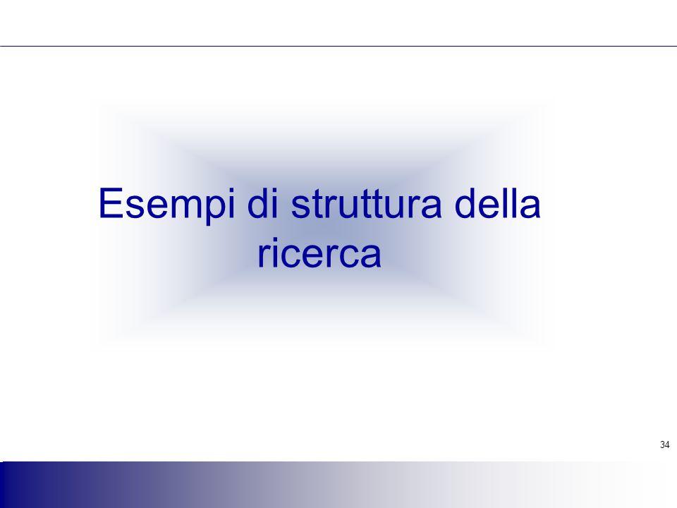 Esempi di struttura della ricerca