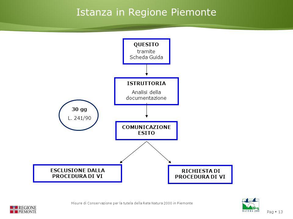 Istanza in Regione Piemonte