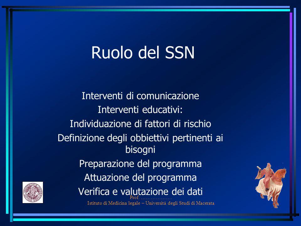 Ruolo del SSN Interventi di comunicazione Interventi educativi: