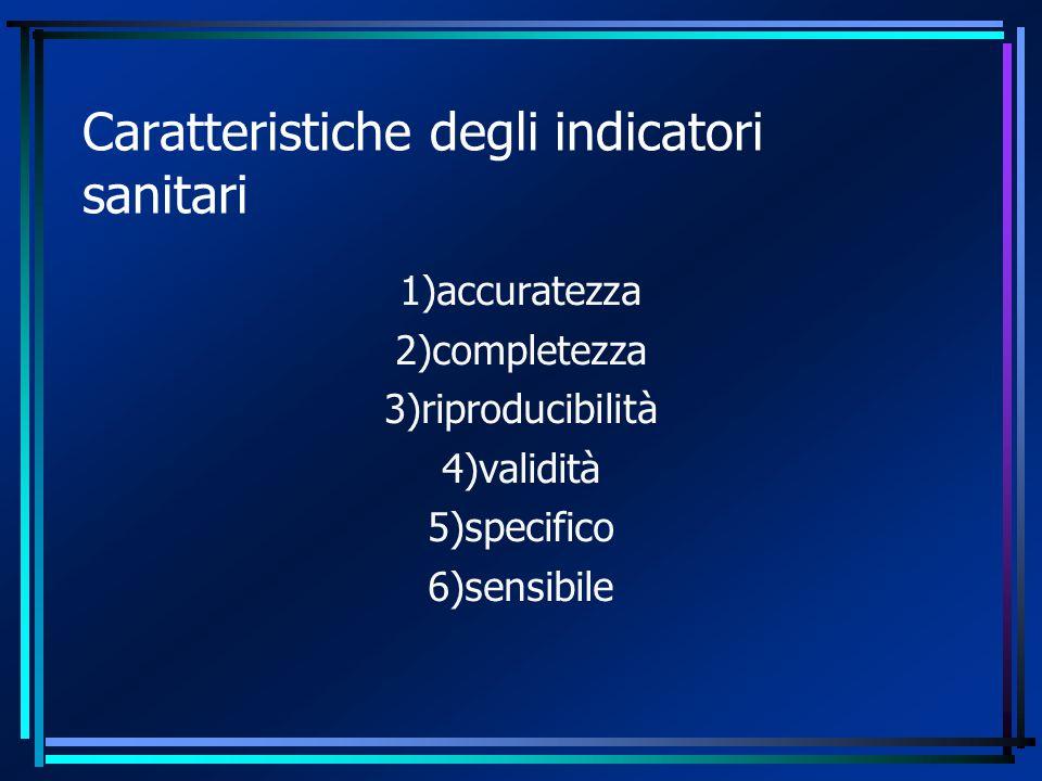 Caratteristiche degli indicatori sanitari