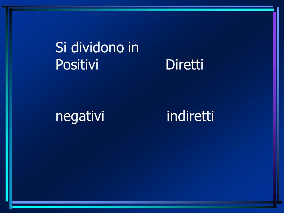 Si dividono in Positivi Diretti negativi indiretti