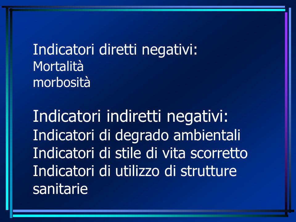 Indicatori diretti negativi: Mortalità morbosità Indicatori indiretti negativi: Indicatori di degrado ambientali Indicatori di stile di vita scorretto Indicatori di utilizzo di strutture sanitarie