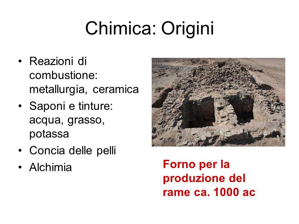 Chimica: Origini Reazioni di combustione: metallurgia, ceramica