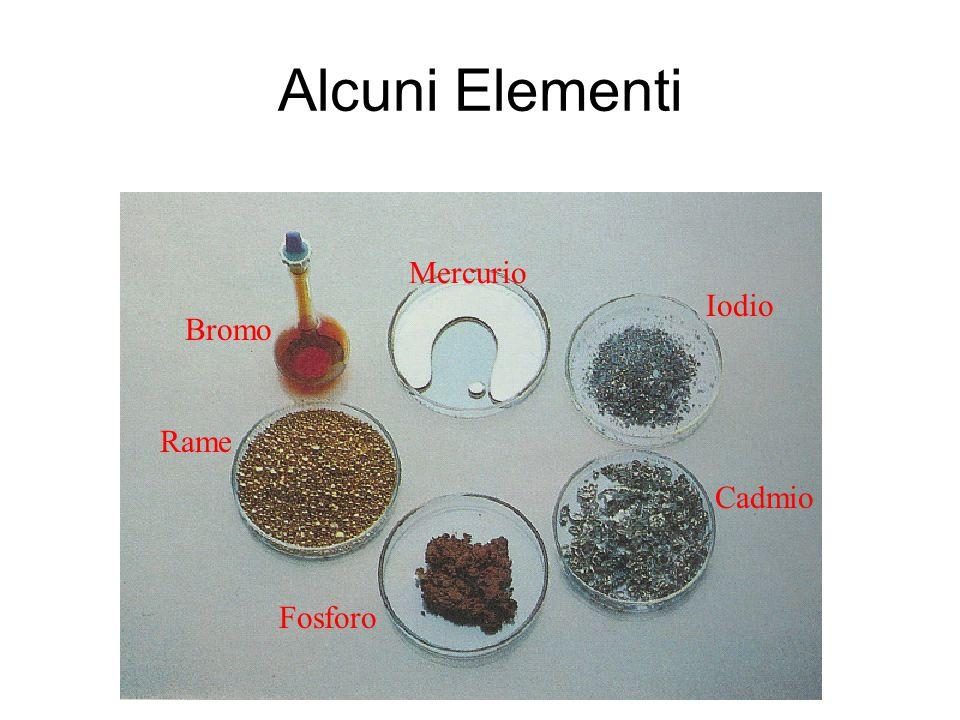 Alcuni Elementi Mercurio Iodio Bromo Rame Cadmio Fosforo