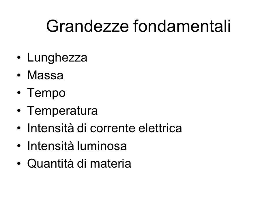 Grandezze fondamentali