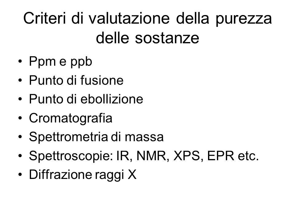 Criteri di valutazione della purezza delle sostanze