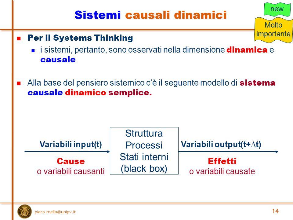 Sistemi causali dinamici