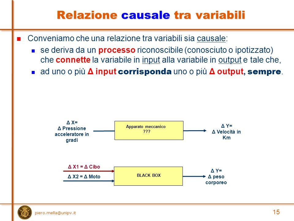 Relazione causale tra variabili