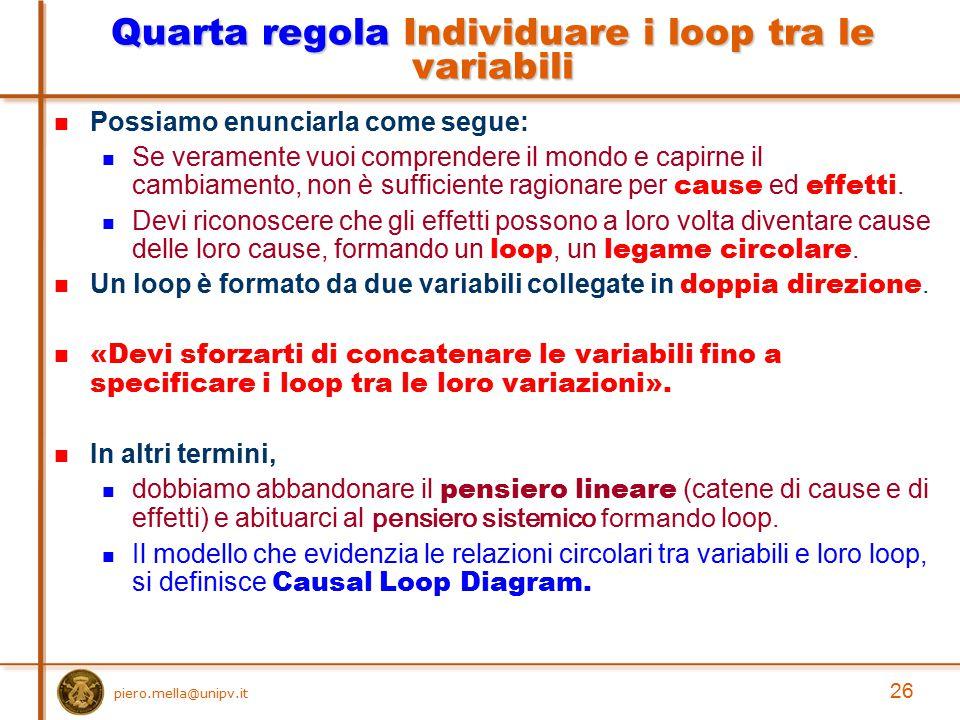 Quarta regola Individuare i loop tra le variabili