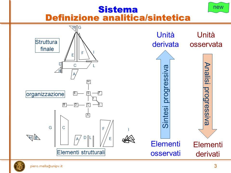 Sistema Definizione analitica/sintetica