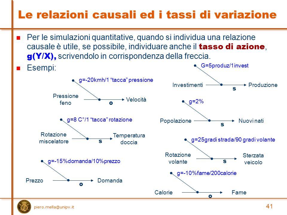 Le relazioni causali ed i tassi di variazione