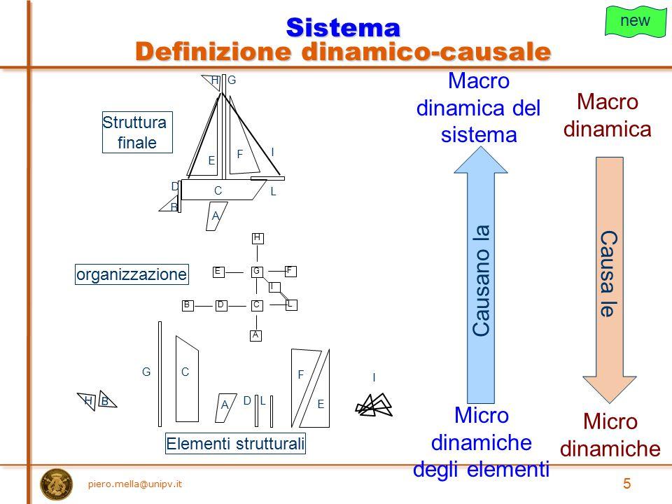 Sistema Definizione dinamico-causale
