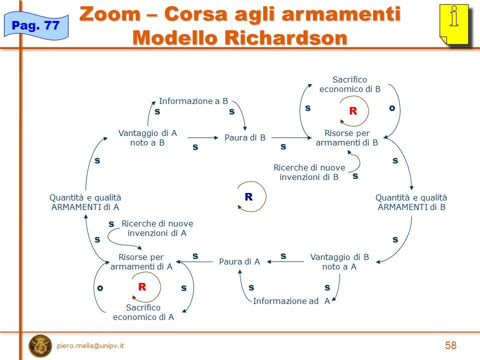 Zoom – Corsa agli armamenti Modello Richardson