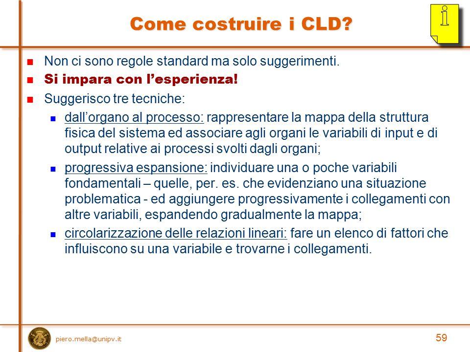 Come costruire i CLD Non ci sono regole standard ma solo suggerimenti. Si impara con l'esperienza!