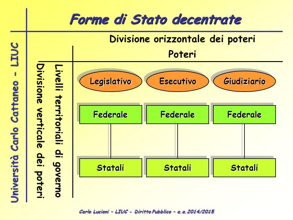 Forme di Stato decentrate
