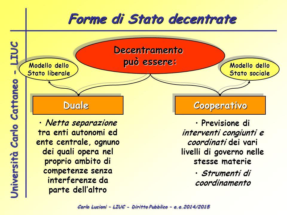 Forme di Stato decentrate Strumenti di coordinamento