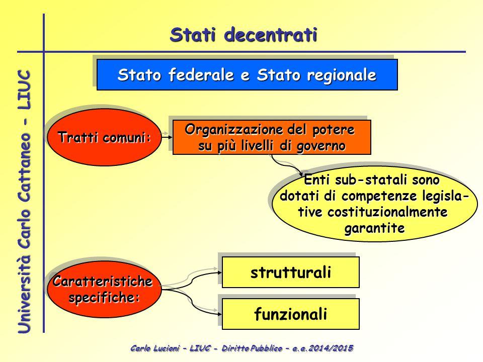 Stati decentrati Stato federale e Stato regionale strutturali