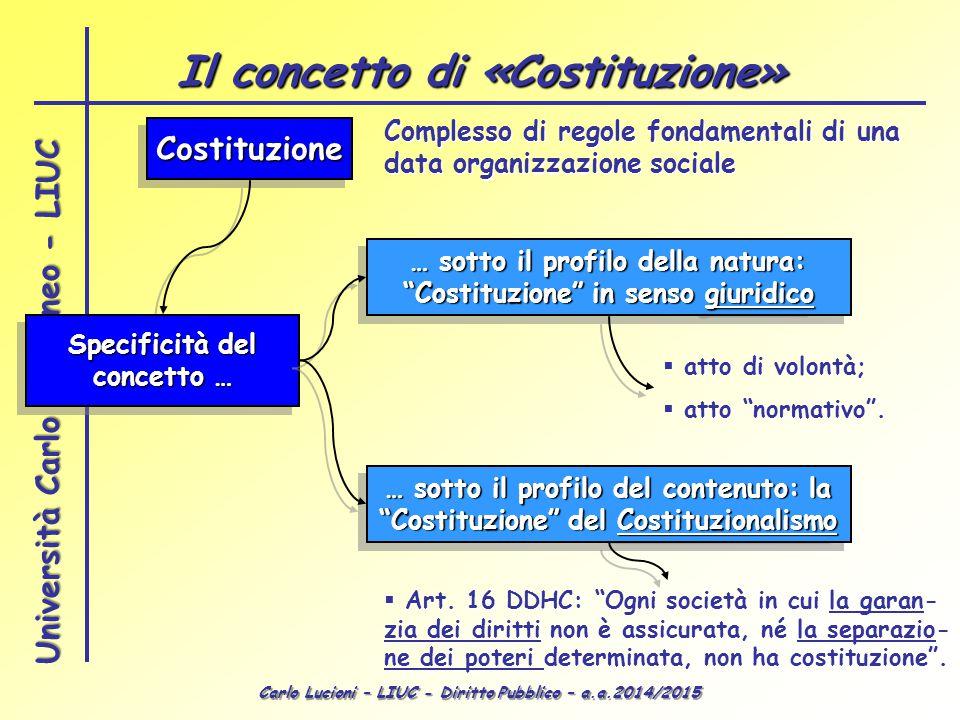 Il concetto di «Costituzione»