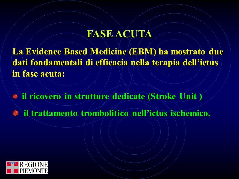 FASE ACUTA La Evidence Based Medicine (EBM) ha mostrato due dati fondamentali di efficacia nella terapia dell'ictus in fase acuta: