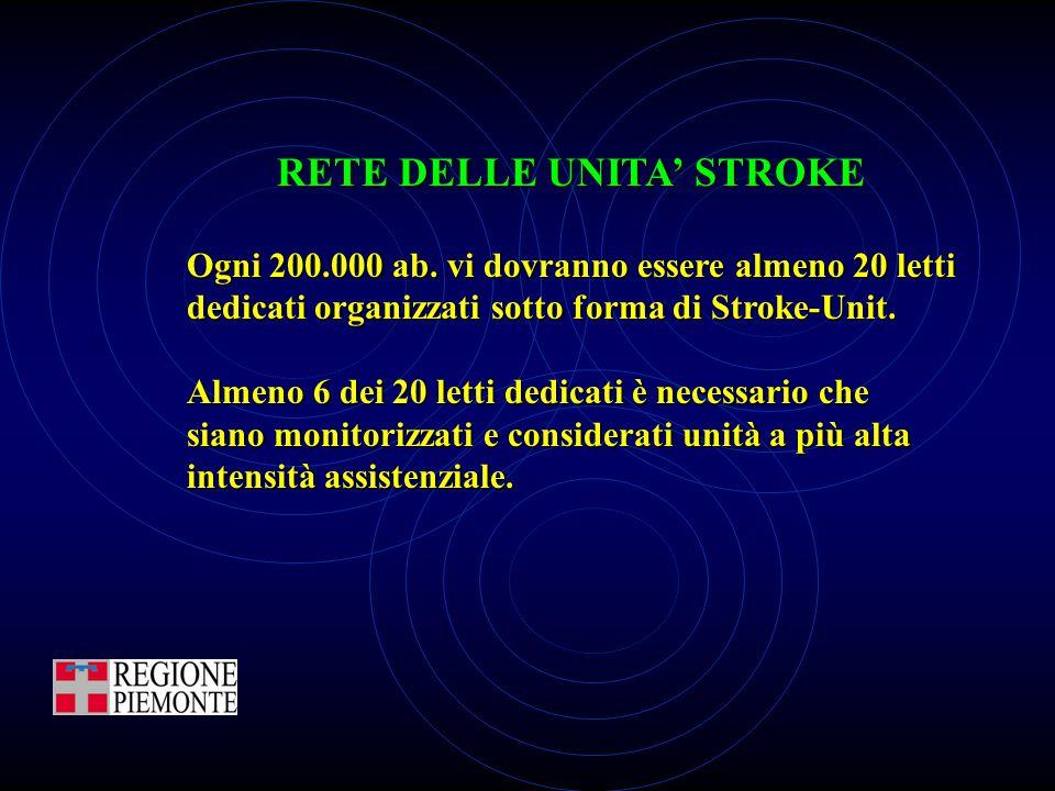 RETE DELLE UNITA' STROKE