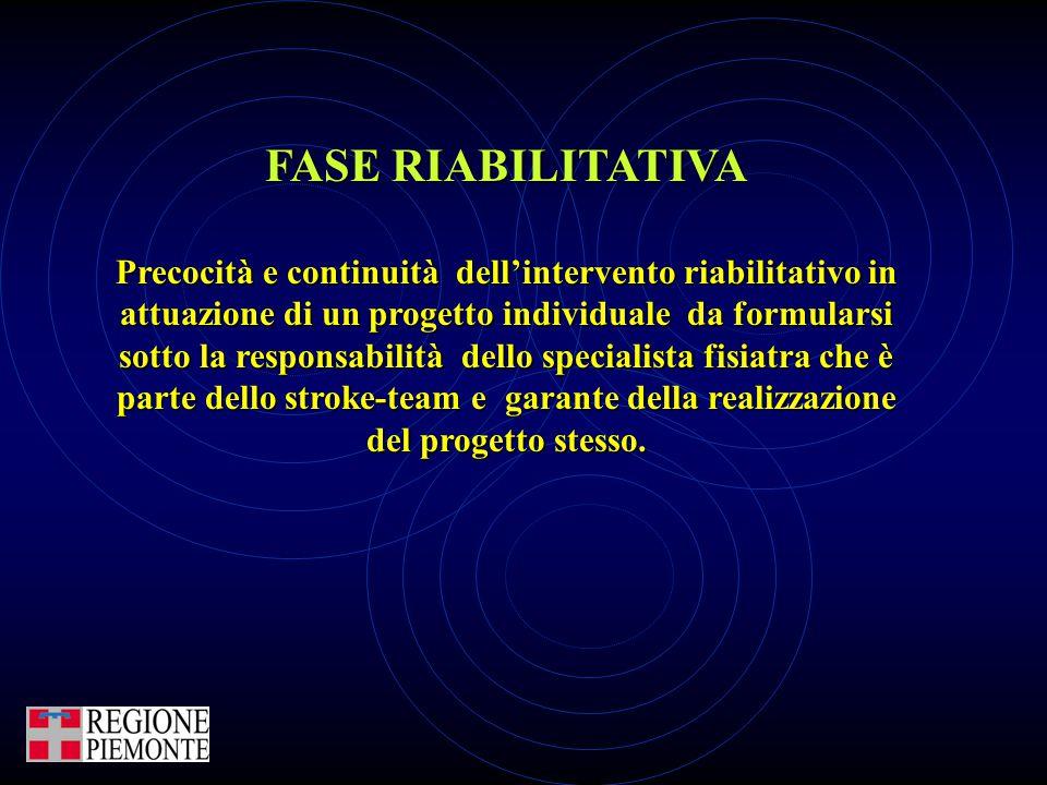 FASE RIABILITATIVA