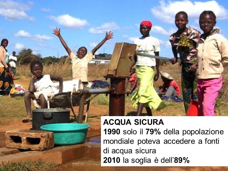 ACQUA SICURA 1990 solo il 79% della popolazione mondiale poteva accedere a fonti di acqua sicura.