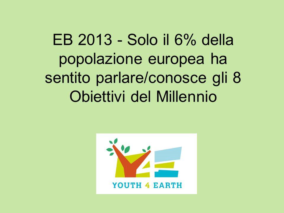 EB 2013 - Solo il 6% della popolazione europea ha sentito parlare/conosce gli 8 Obiettivi del Millennio