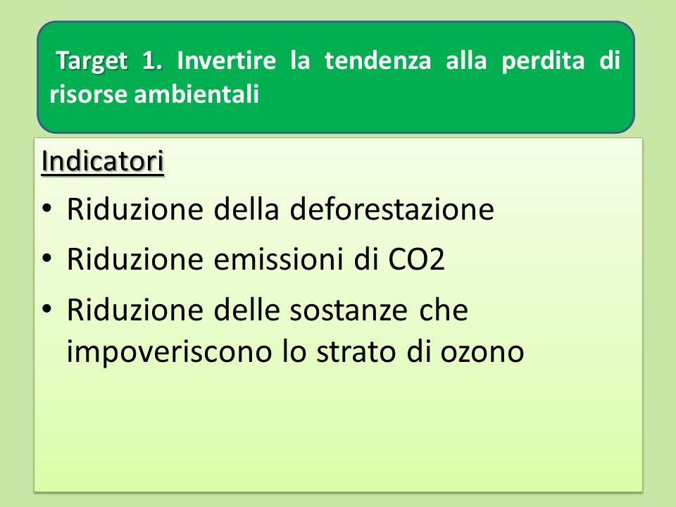 Riduzione della deforestazione Riduzione emissioni di CO2