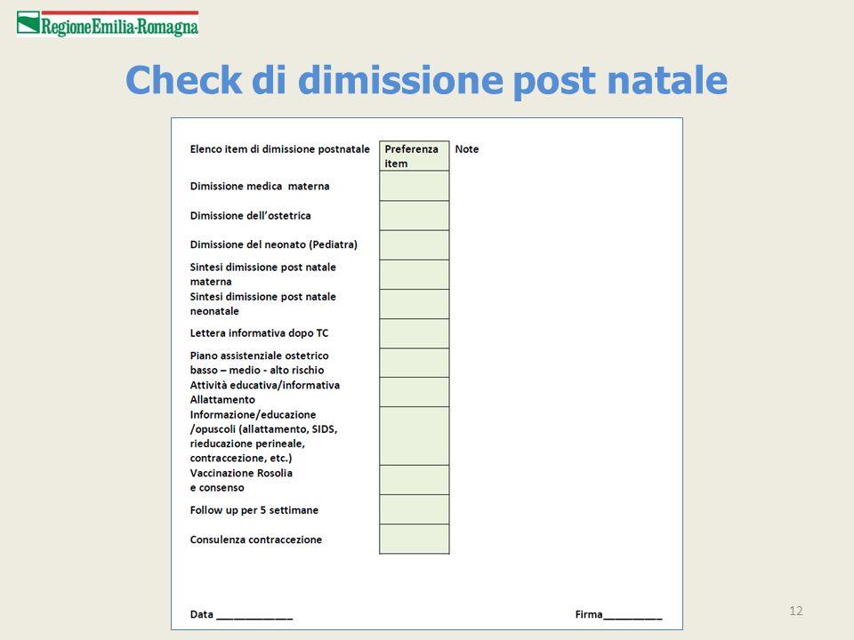 Check di dimissione post natale