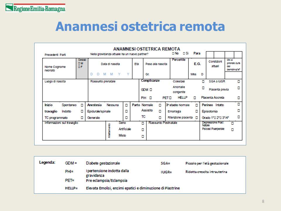 Anamnesi ostetrica remota
