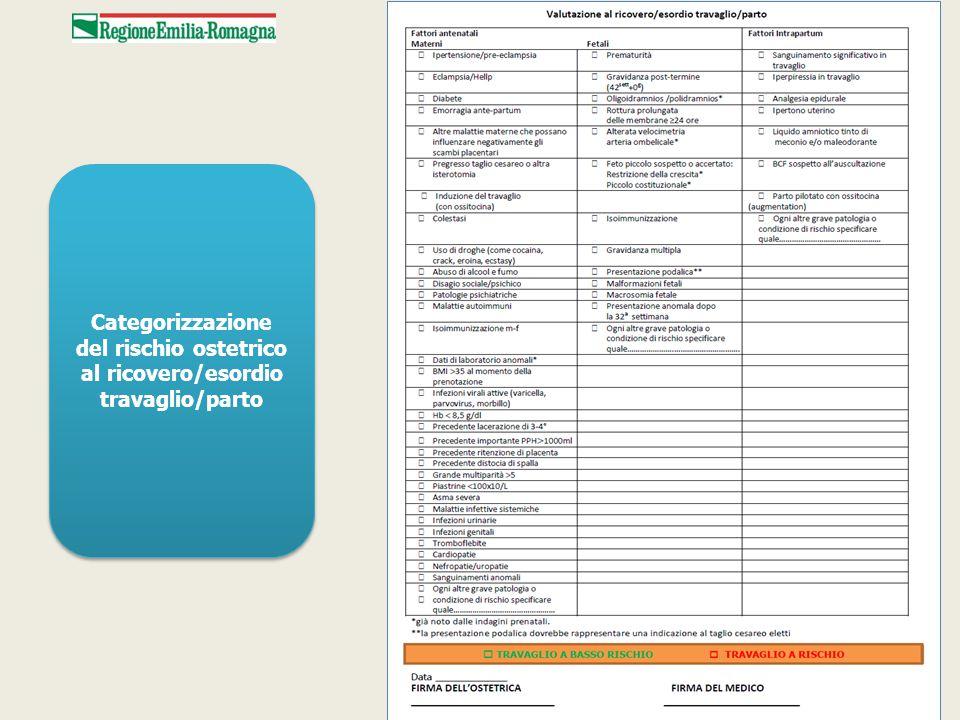 Categorizzazione del rischio ostetrico al ricovero/esordio travaglio/parto
