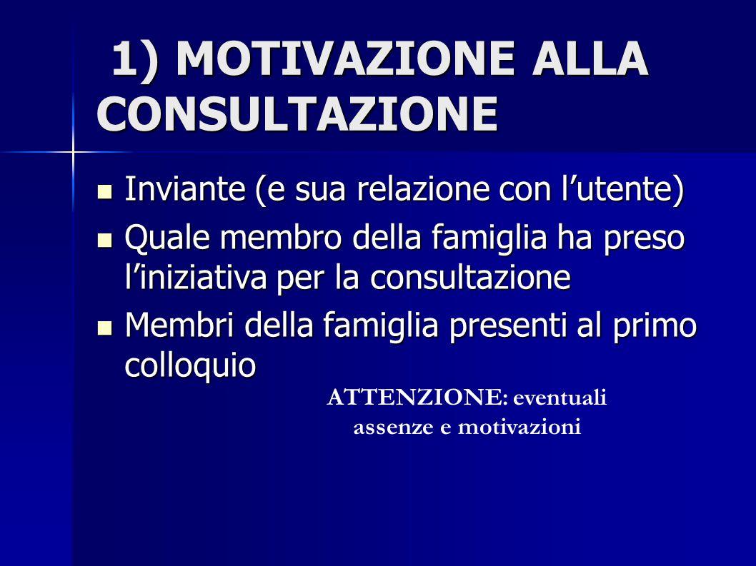 1) MOTIVAZIONE ALLA CONSULTAZIONE