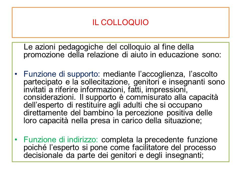 IL COLLOQUIO Le azioni pedagogiche del colloquio al fine della promozione della relazione di aiuto in educazione sono: