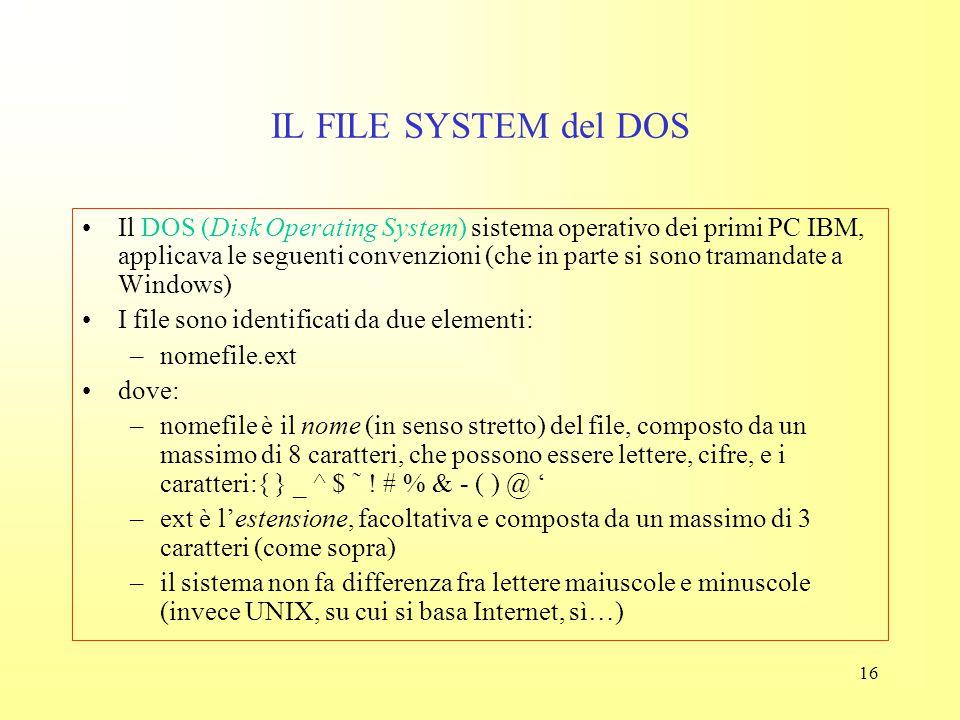 IL FILE SYSTEM del DOS