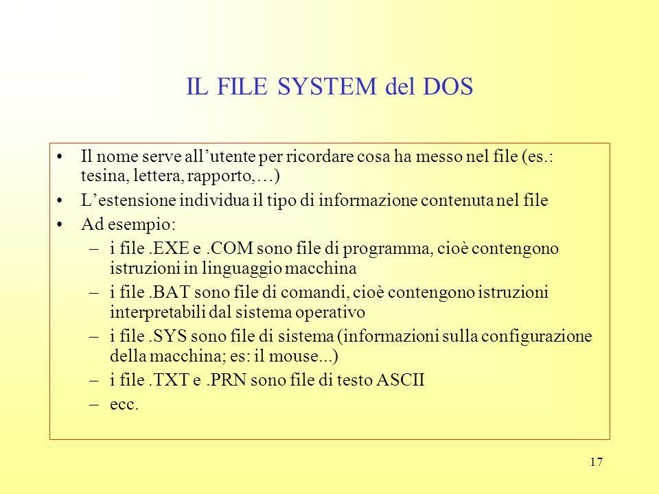 IL FILE SYSTEM del DOS Il nome serve all'utente per ricordare cosa ha messo nel file (es.: tesina, lettera, rapporto,…)