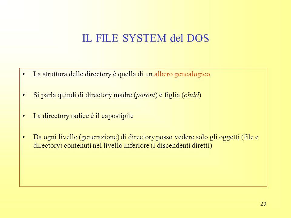 IL FILE SYSTEM del DOS La struttura delle directory è quella di un albero genealogico. Si parla quindi di directory madre (parent) e figlia (child)