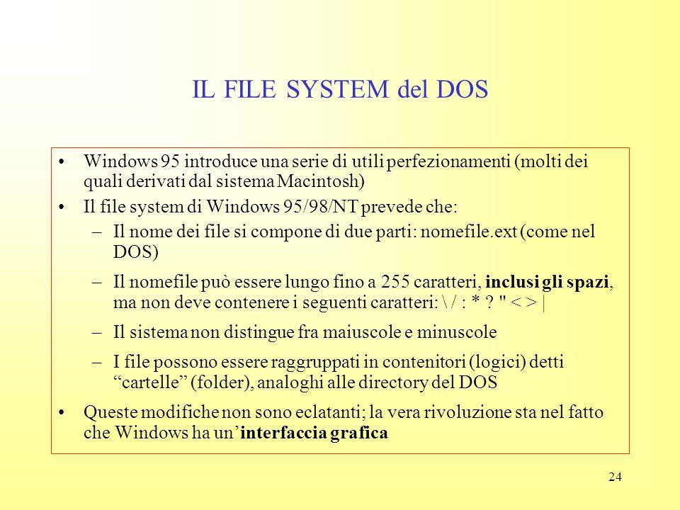 IL FILE SYSTEM del DOS Windows 95 introduce una serie di utili perfezionamenti (molti dei quali derivati dal sistema Macintosh)