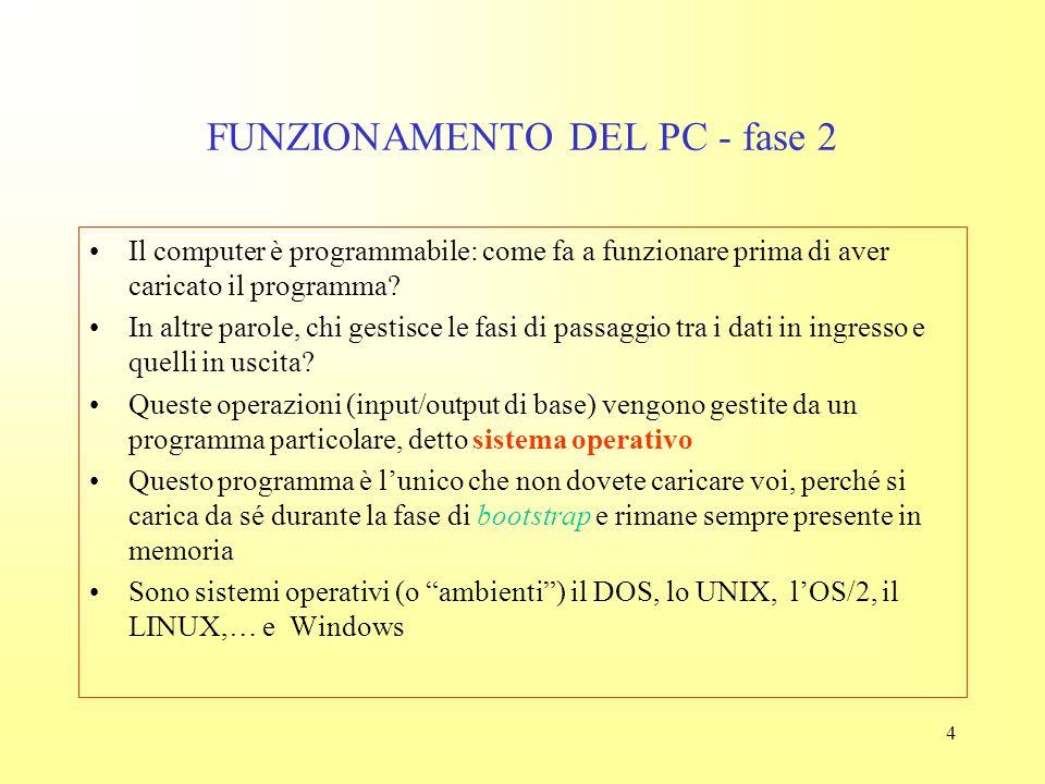 FUNZIONAMENTO DEL PC - fase 2