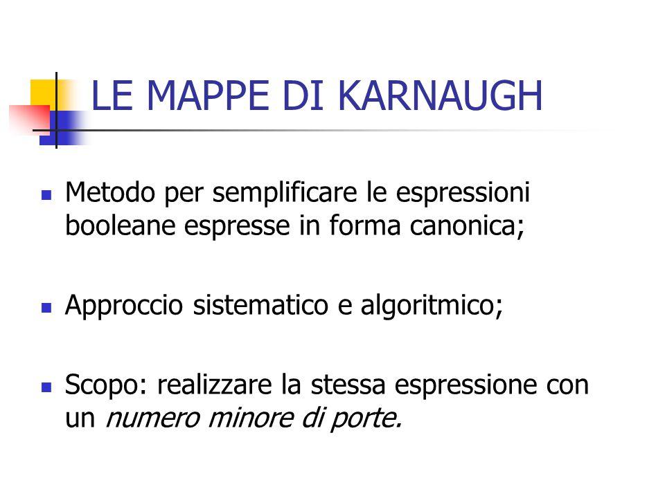 LE MAPPE DI KARNAUGH Metodo per semplificare le espressioni booleane espresse in forma canonica; Approccio sistematico e algoritmico;