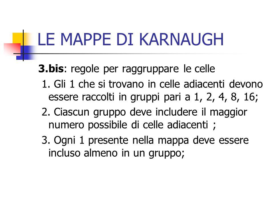 LE MAPPE DI KARNAUGH 3.bis: regole per raggruppare le celle