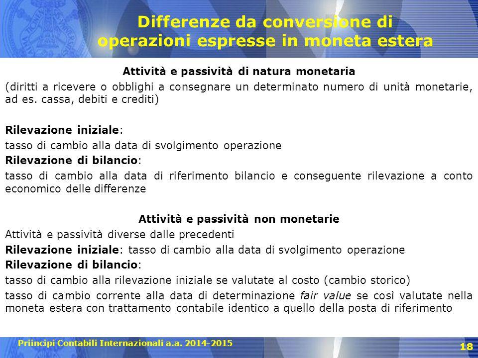 Differenze da conversione di operazioni espresse in moneta estera